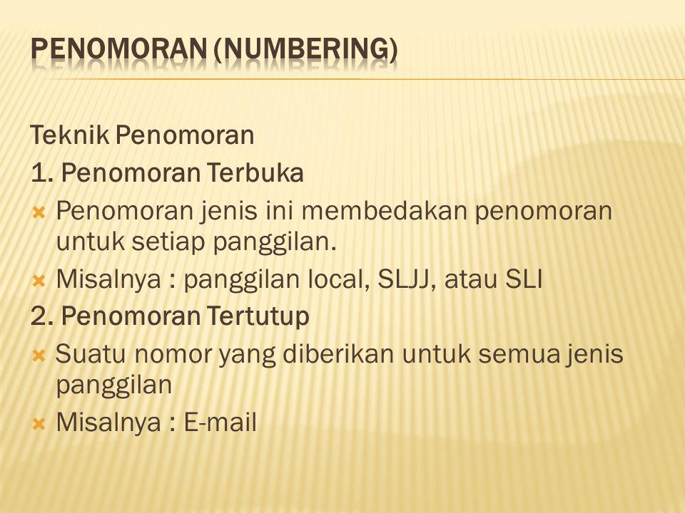 Penomoran (Numbering)