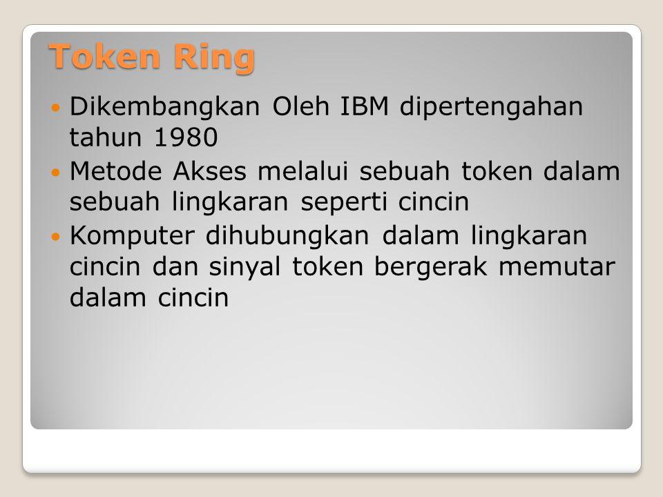 Token Ring Dikembangkan Oleh IBM dipertengahan tahun 1980