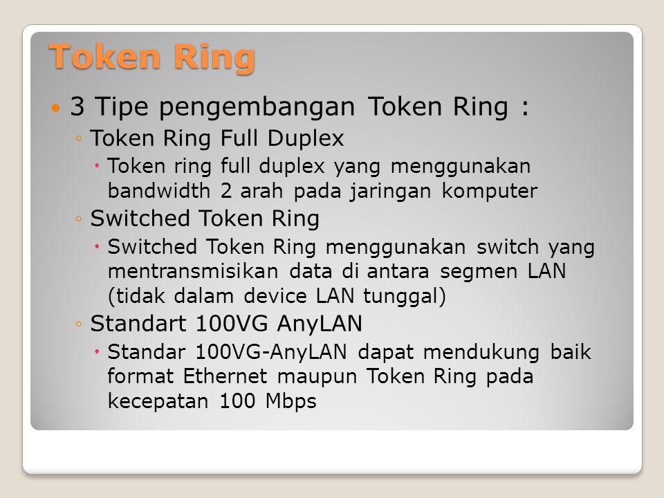 Token Ring 3 Tipe pengembangan Token Ring : Token Ring Full Duplex