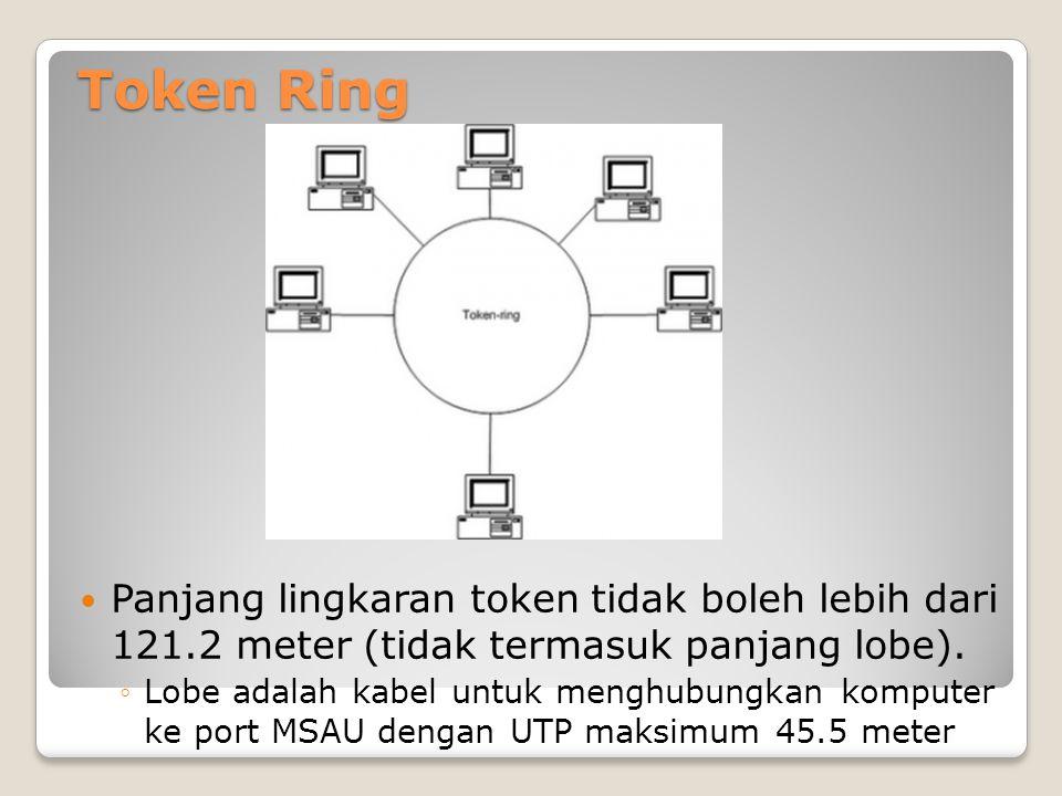 Token Ring Panjang lingkaran token tidak boleh lebih dari 121.2 meter (tidak termasuk panjang lobe).
