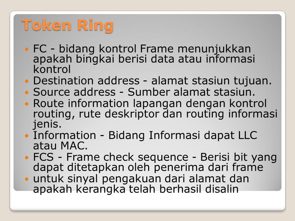 Token Ring FC - bidang kontrol Frame menunjukkan apakah bingkai berisi data atau informasi kontrol.