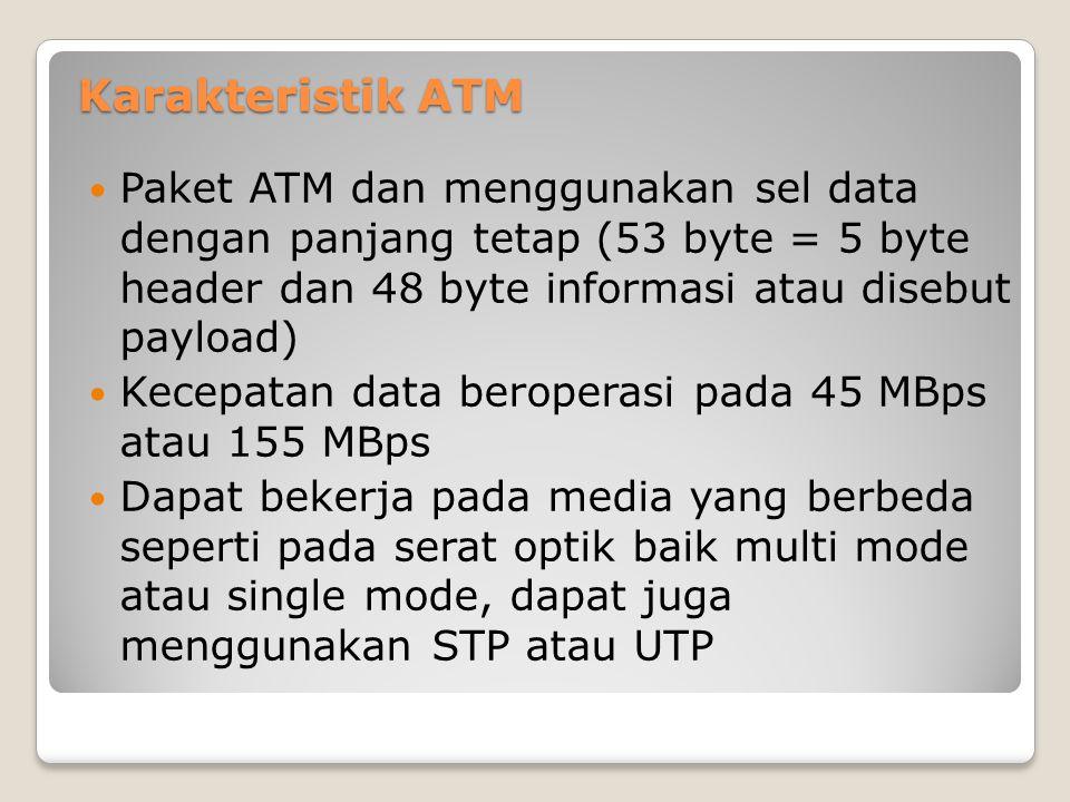 Karakteristik ATM Paket ATM dan menggunakan sel data dengan panjang tetap (53 byte = 5 byte header dan 48 byte informasi atau disebut payload)