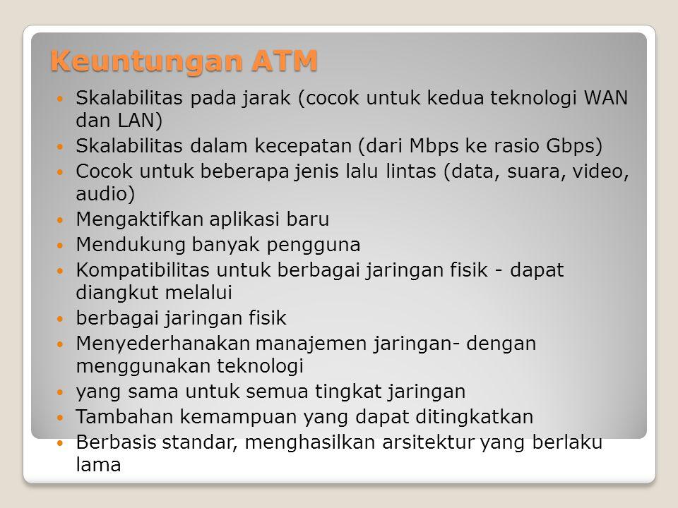 Keuntungan ATM Skalabilitas pada jarak (cocok untuk kedua teknologi WAN dan LAN) Skalabilitas dalam kecepatan (dari Mbps ke rasio Gbps)
