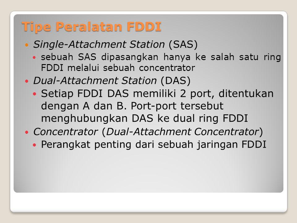 Tipe Peralatan FDDI Single-Attachment Station (SAS) sebuah SAS dipasangkan hanya ke salah satu ring FDDI melalui sebuah concentrator.