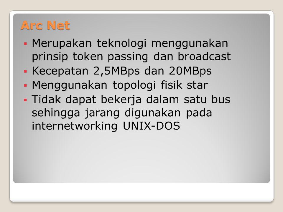 Arc Net Merupakan teknologi menggunakan prinsip token passing dan broadcast. Kecepatan 2,5MBps dan 20MBps.