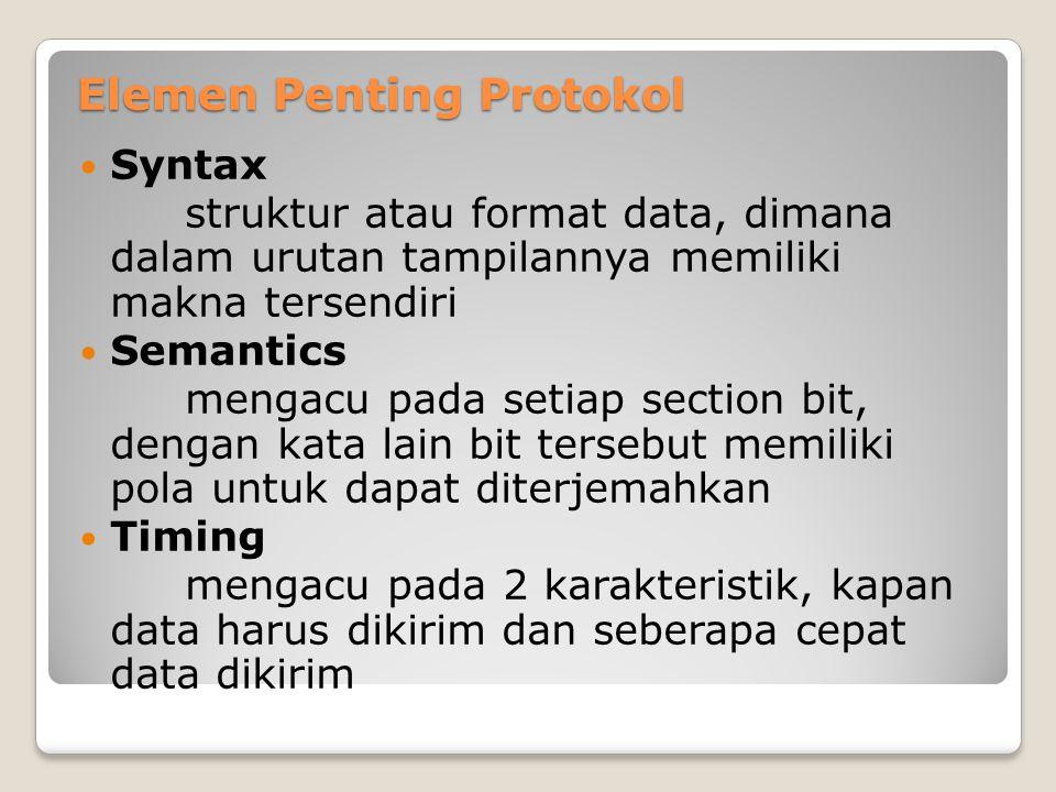 Elemen Penting Protokol