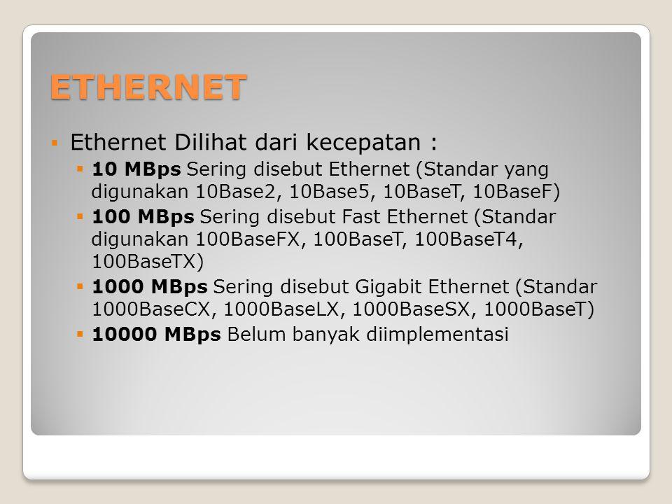 ETHERNET Ethernet Dilihat dari kecepatan :
