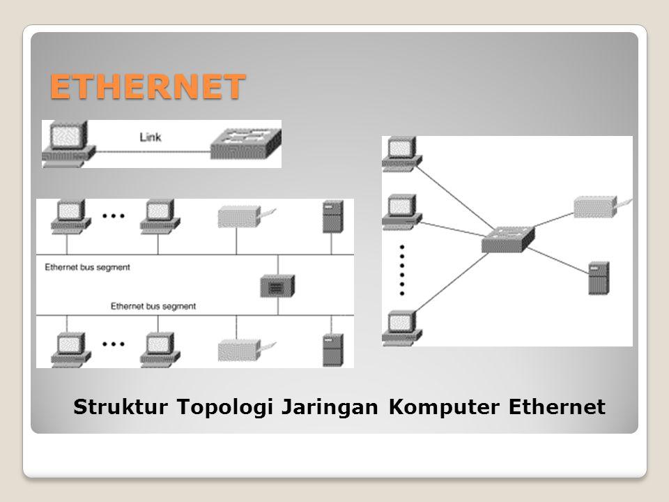 Struktur Topologi Jaringan Komputer Ethernet