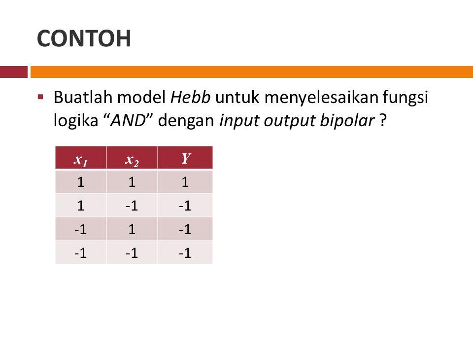 CONTOH Buatlah model Hebb untuk menyelesaikan fungsi logika AND dengan input output bipolar x1.