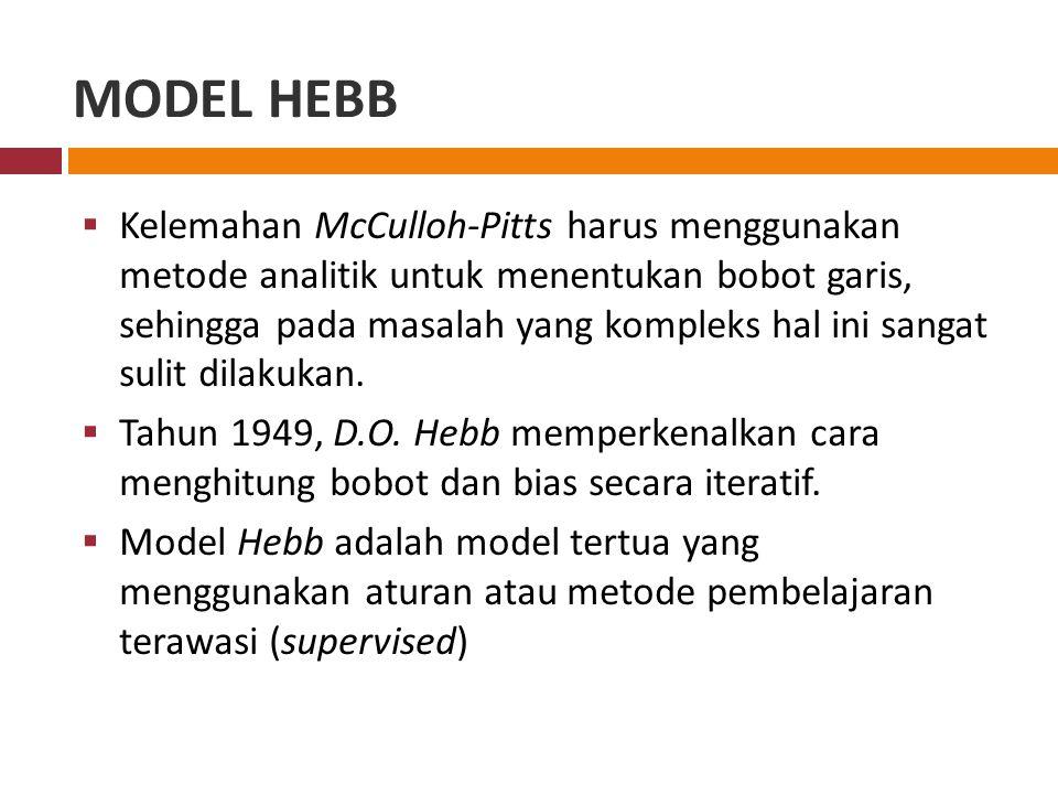 MODEL HEBB