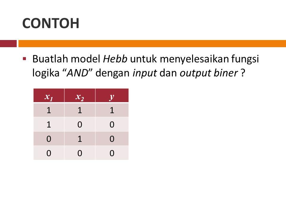 CONTOH Buatlah model Hebb untuk menyelesaikan fungsi logika AND dengan input dan output biner x1.