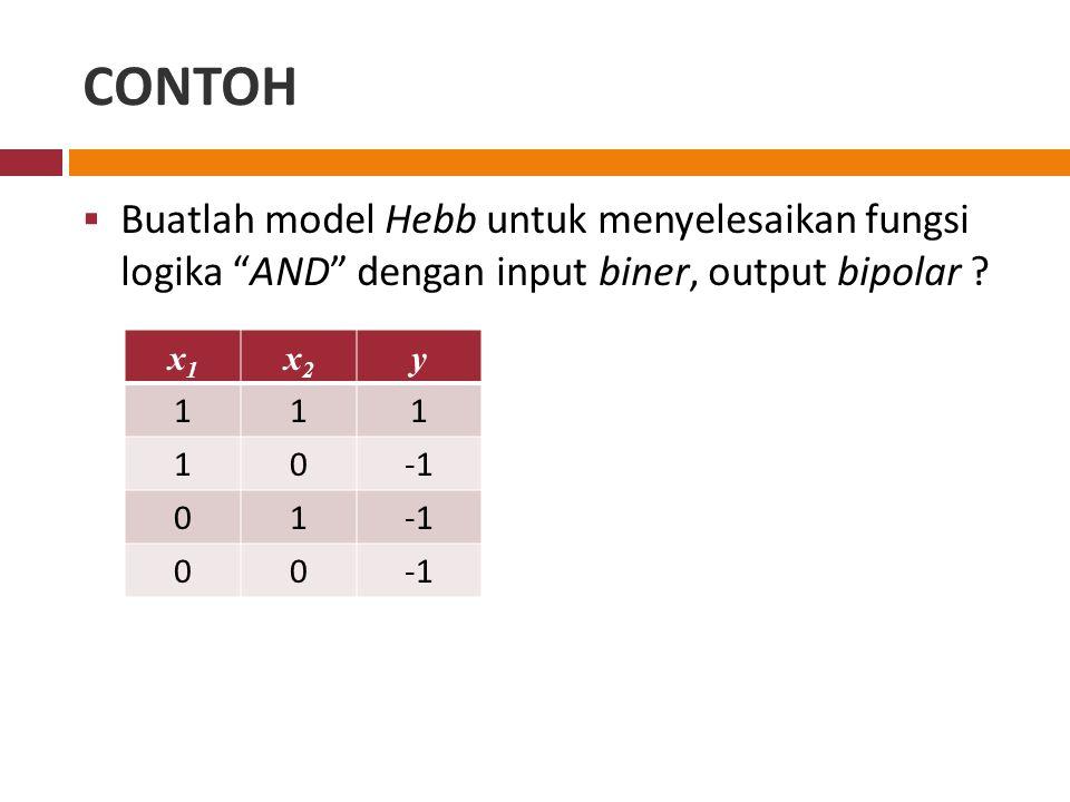CONTOH Buatlah model Hebb untuk menyelesaikan fungsi logika AND dengan input biner, output bipolar