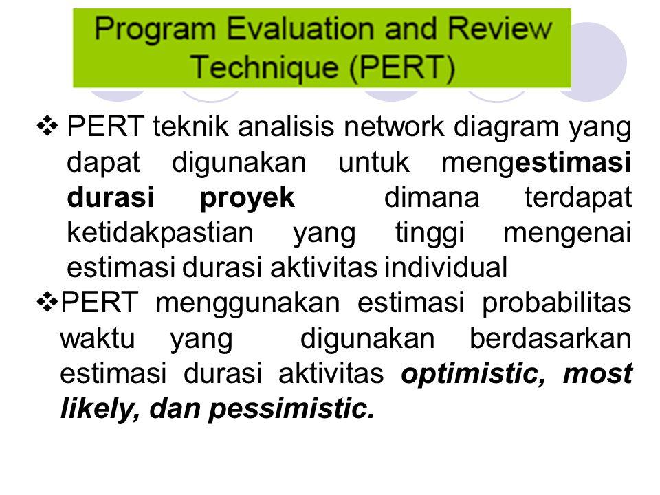 PERT teknik analisis network diagram yang dapat digunakan untuk mengestimasi durasi proyek dimana terdapat ketidakpastian yang tinggi mengenai estimasi durasi aktivitas individual