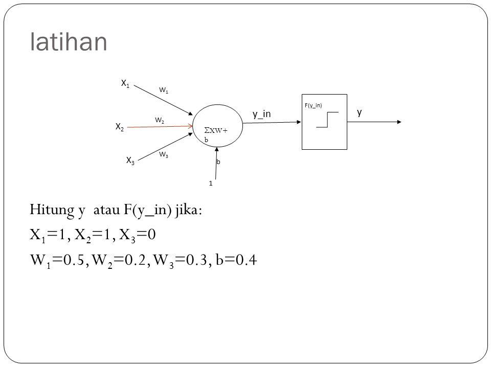 latihan X1. W1. F(y_in) XW+b. y_in. y. W2.