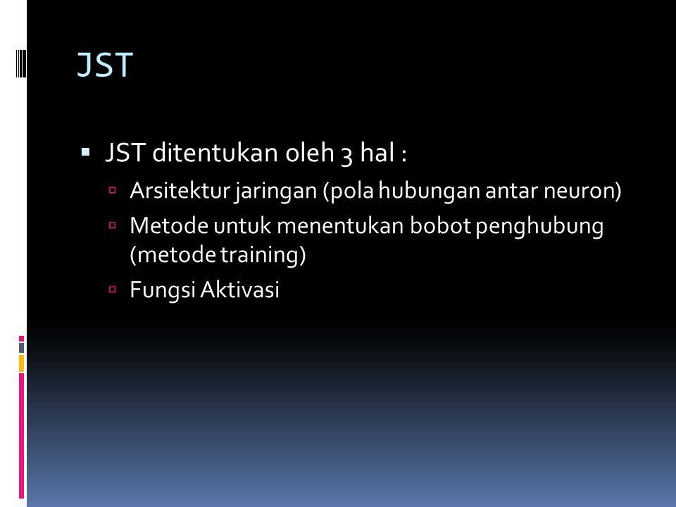JST JST ditentukan oleh 3 hal :