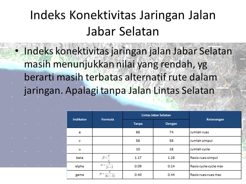 Indeks Konektivitas Jaringan Jalan Jabar Selatan