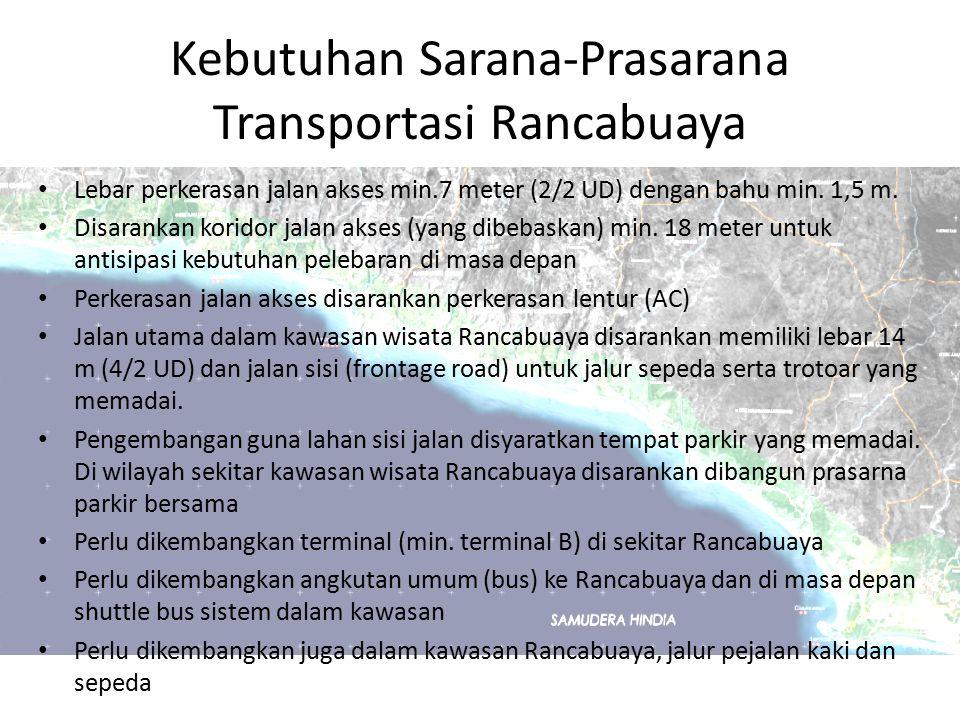 Kebutuhan Sarana-Prasarana Transportasi Rancabuaya