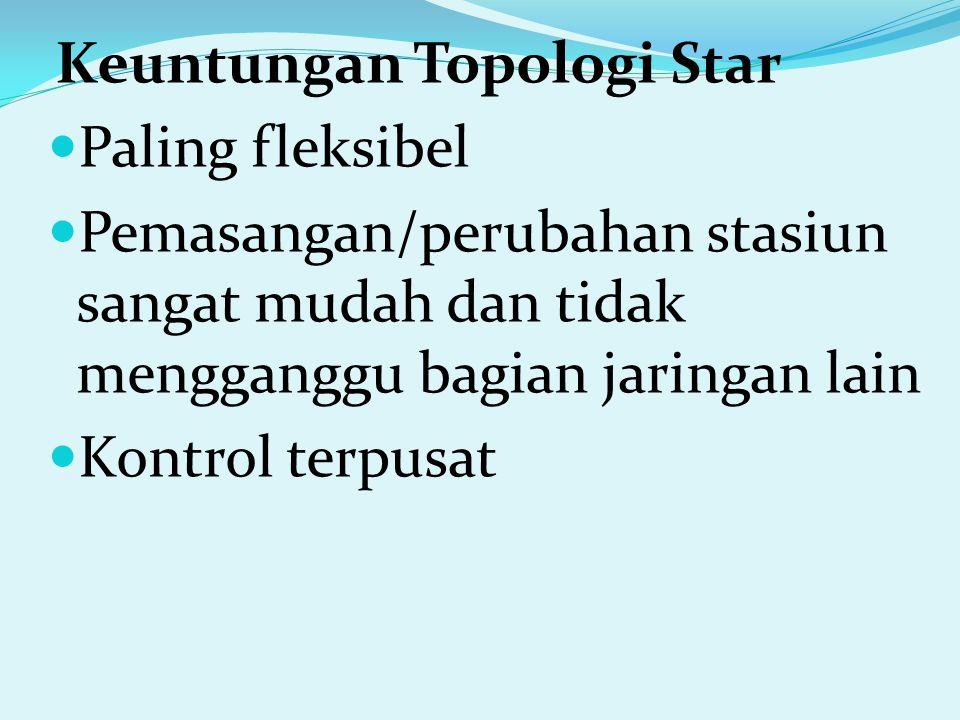 Keuntungan Topologi Star
