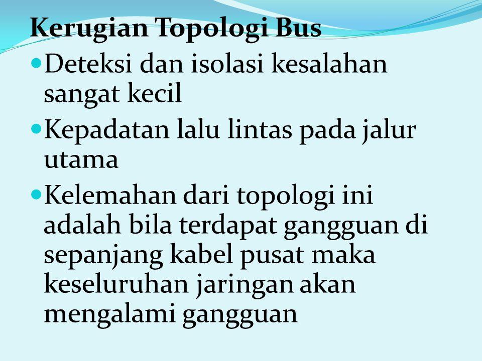 Kerugian Topologi Bus Deteksi dan isolasi kesalahan sangat kecil. Kepadatan lalu lintas pada jalur utama.