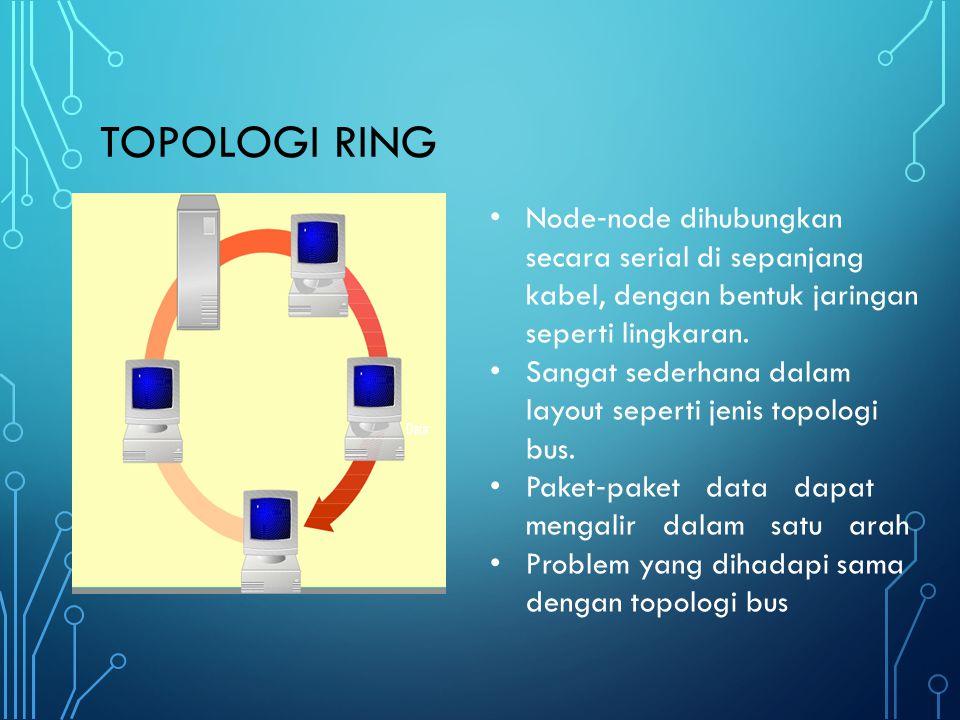 Topologi ring Node‐node dihubungkan secara serial di sepanjang kabel, dengan bentuk jaringan seperti lingkaran.