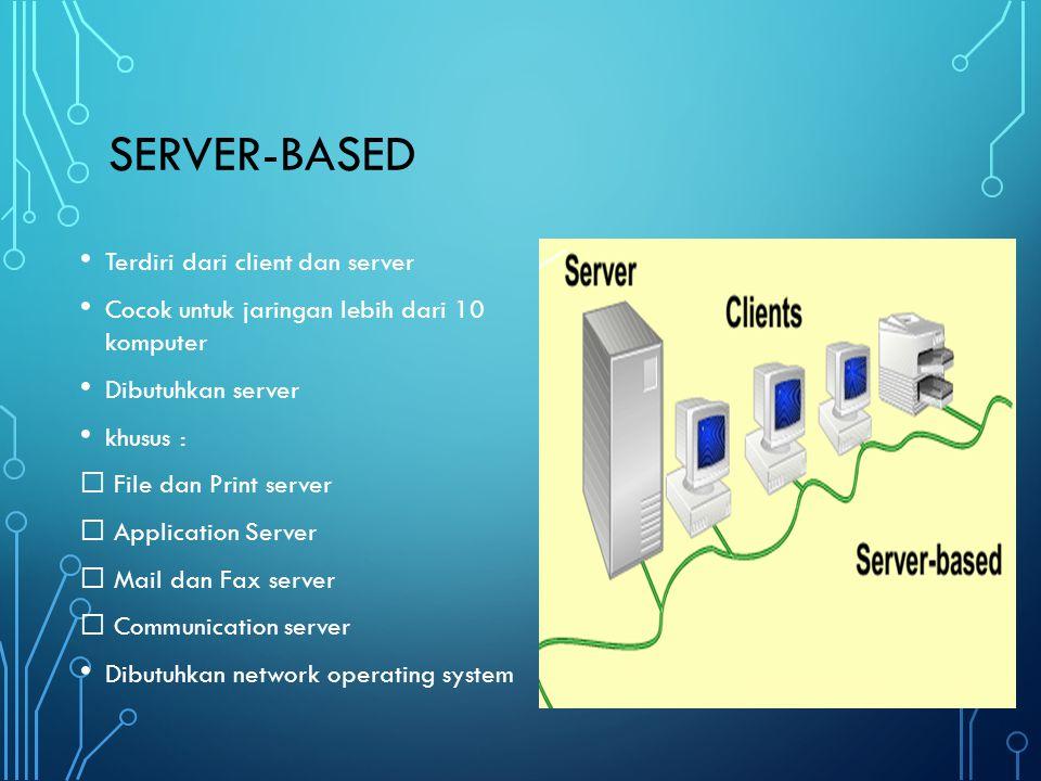 Server-based Terdiri dari client dan server