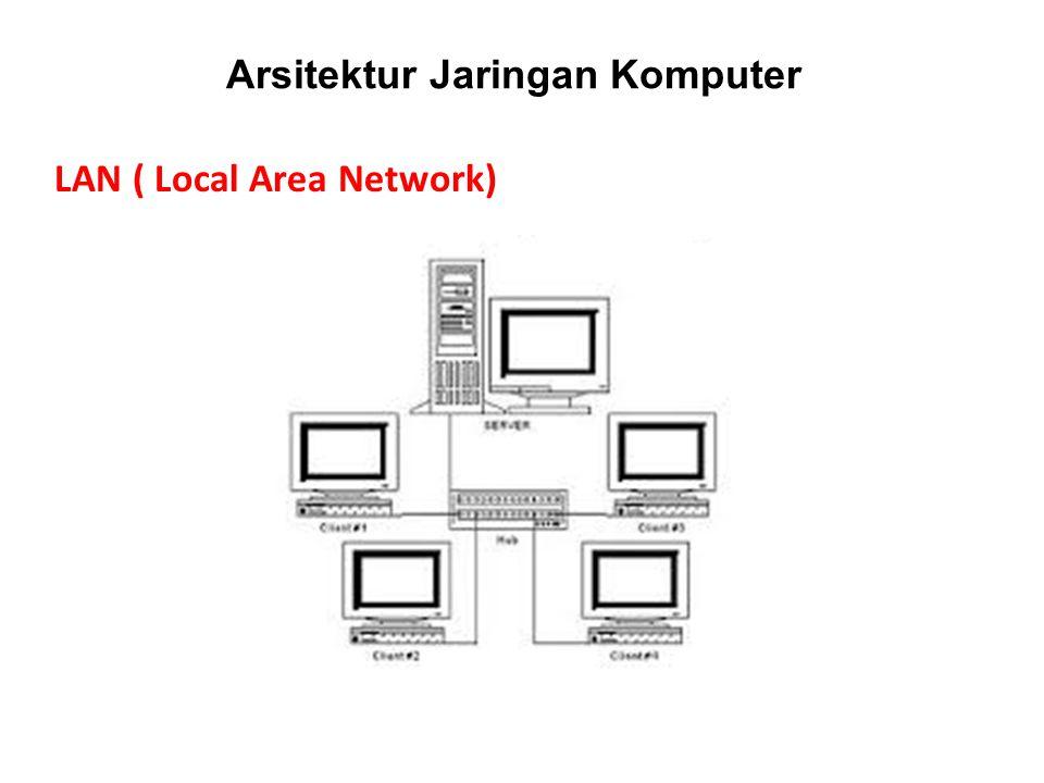 Arsitektur Jaringan Komputer