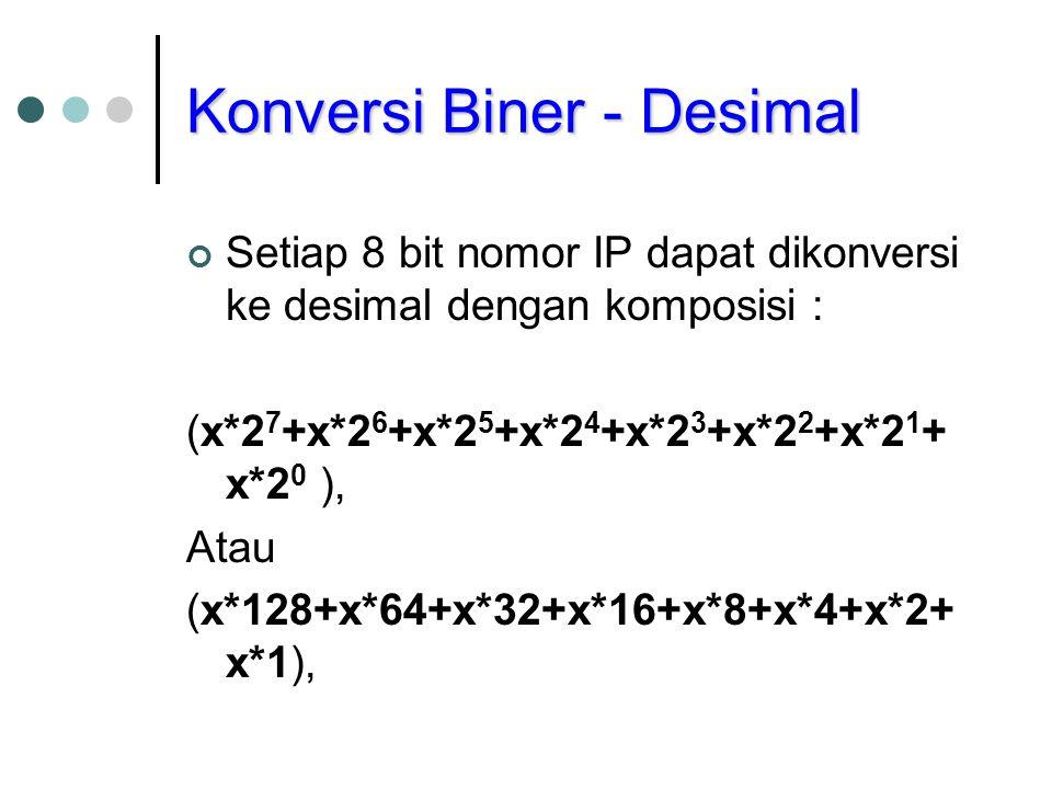 Konversi Biner - Desimal