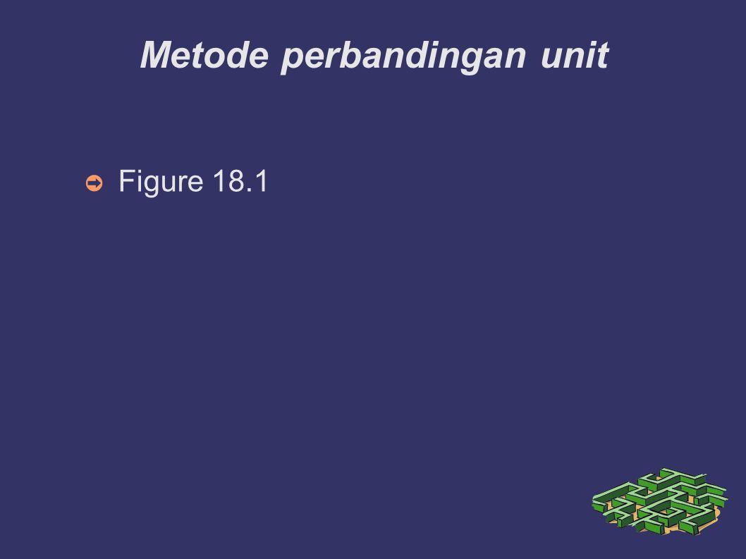 Metode perbandingan unit