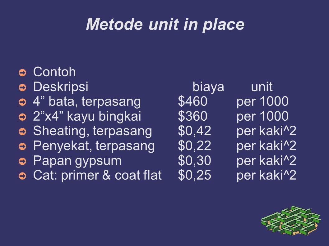 Metode unit in place Contoh Deskripsi biaya unit