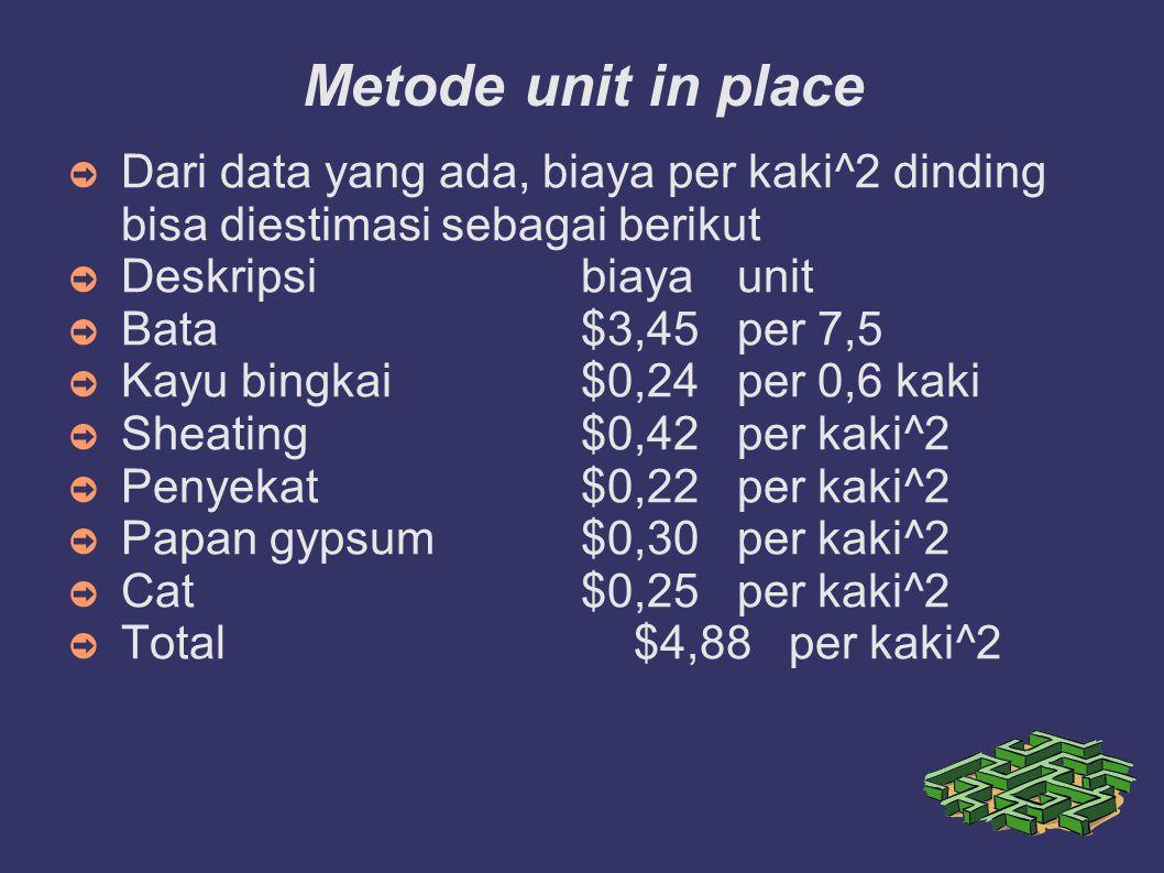 Metode unit in place Dari data yang ada, biaya per kaki^2 dinding bisa diestimasi sebagai berikut. Deskripsi biaya unit.
