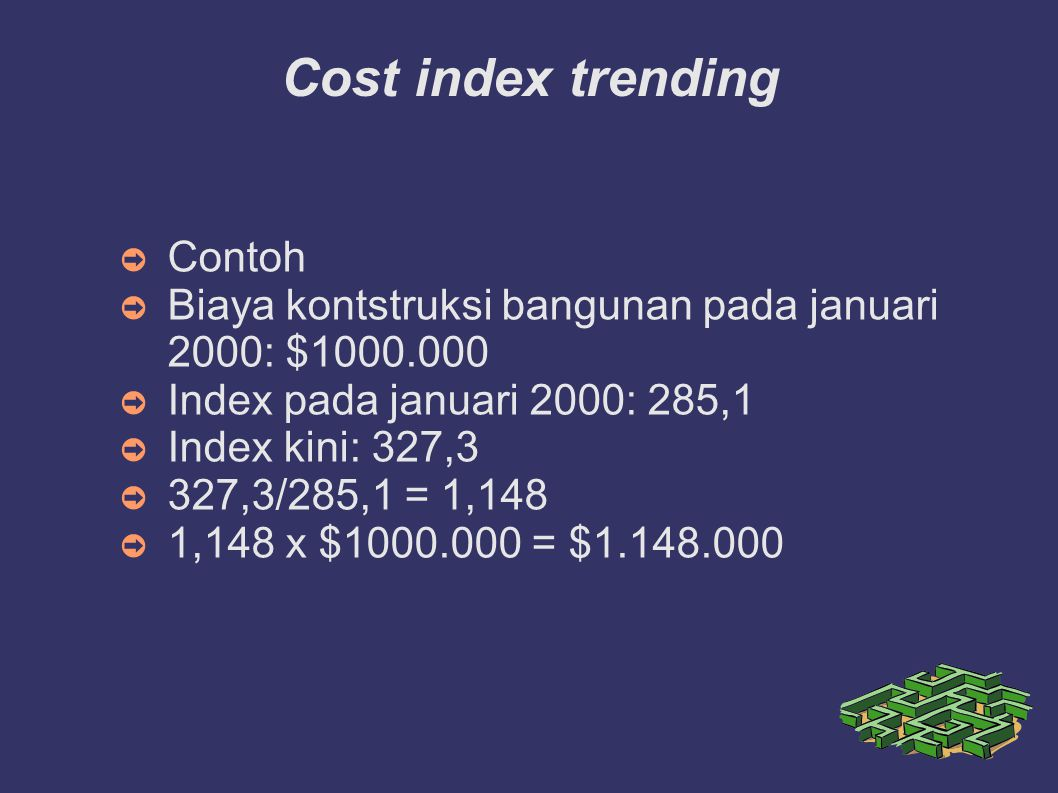 Cost index trending Contoh