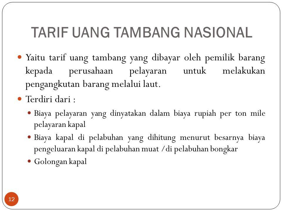 TARIF UANG TAMBANG NASIONAL