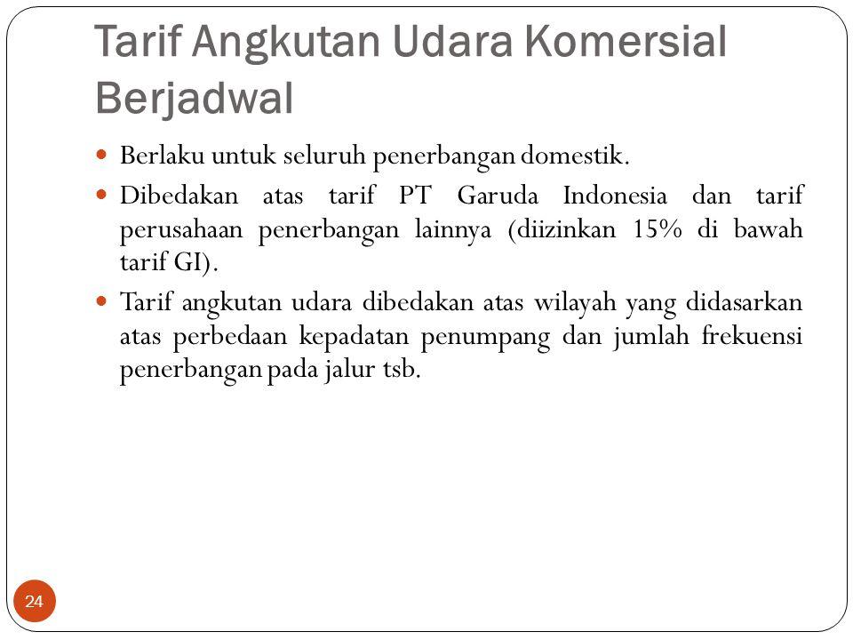 Tarif Angkutan Udara Komersial Berjadwal