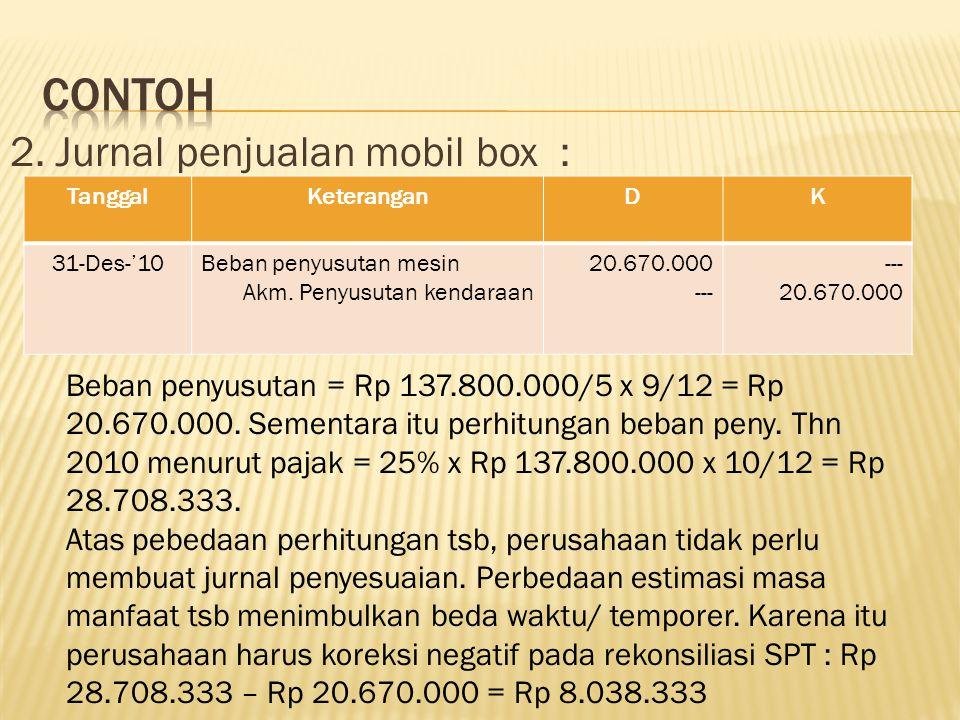 Contoh 2. Jurnal penjualan mobil box :