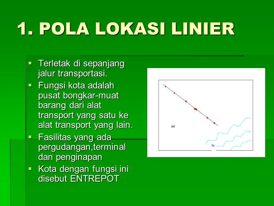 1. POLA LOKASI LINIER Terletak di sepanjang jalur transportasi.
