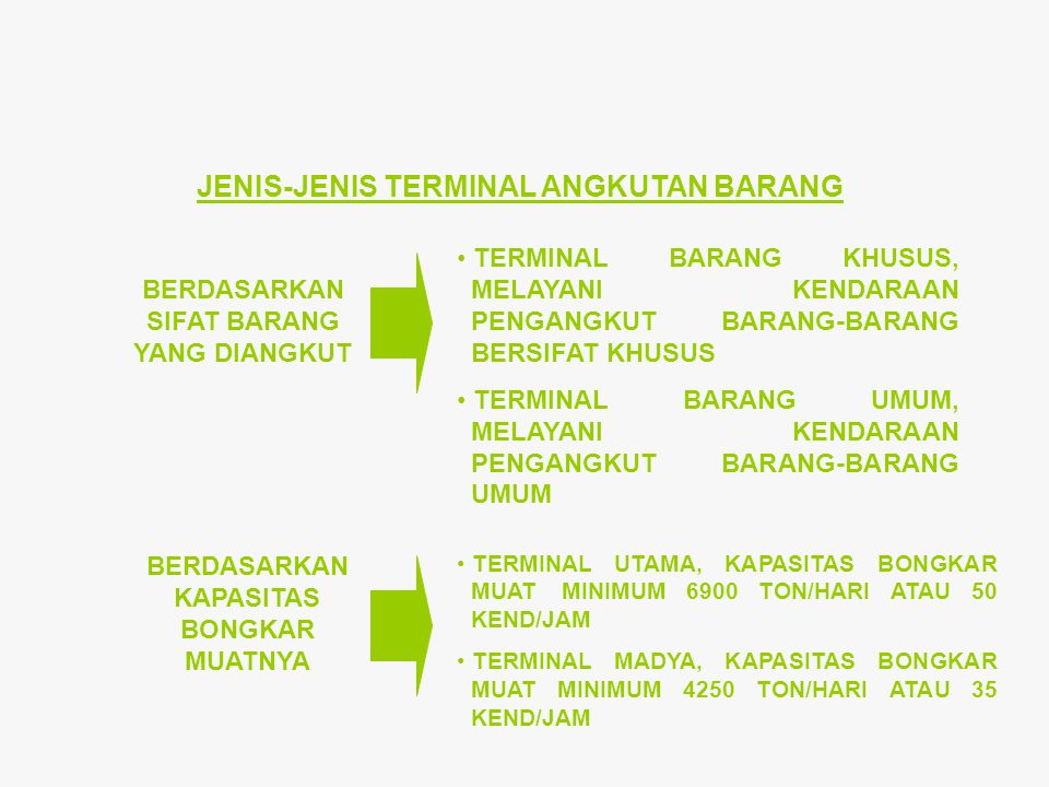 JENIS-JENIS TERMINAL ANGKUTAN BARANG