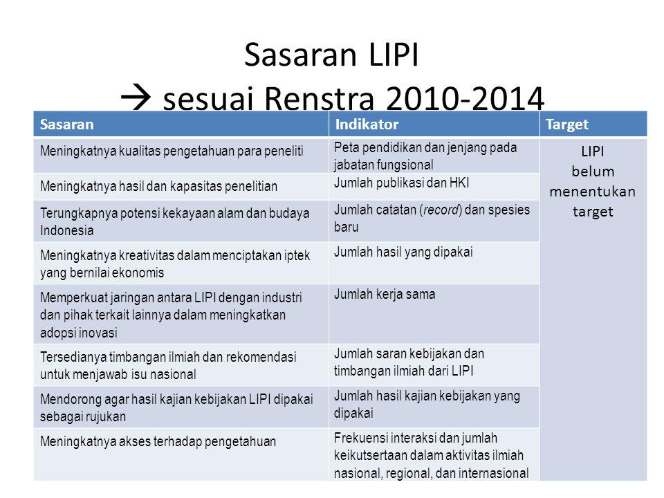 Sasaran LIPI  sesuai Renstra 2010-2014
