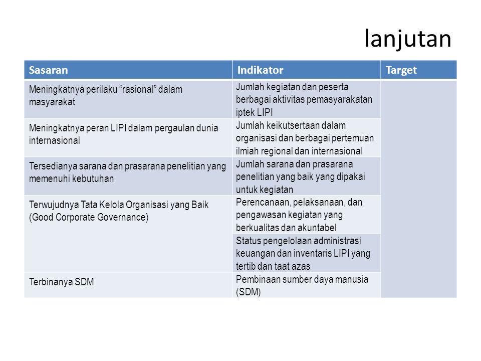 lanjutan Sasaran Indikator Target