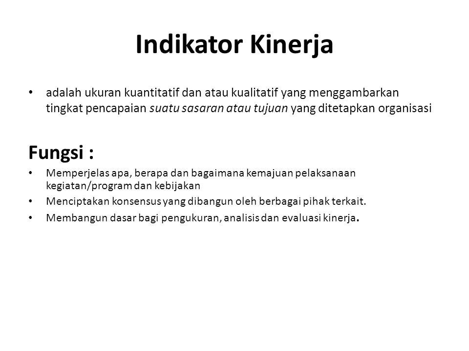 Indikator Kinerja Fungsi :