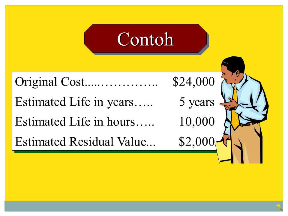 Contoh Original Cost.....………….. $24,000