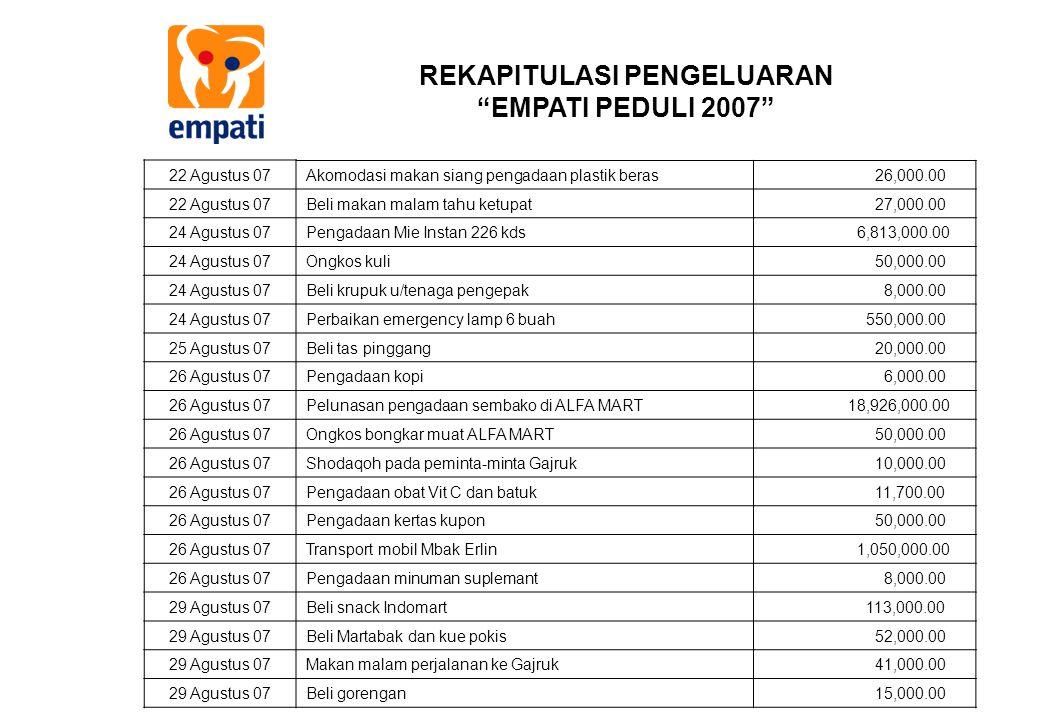 REKAPITULASI PENGELUARAN EMPATI PEDULI 2007