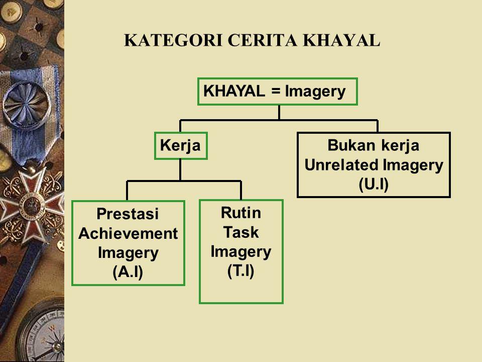 KATEGORI CERITA KHAYAL