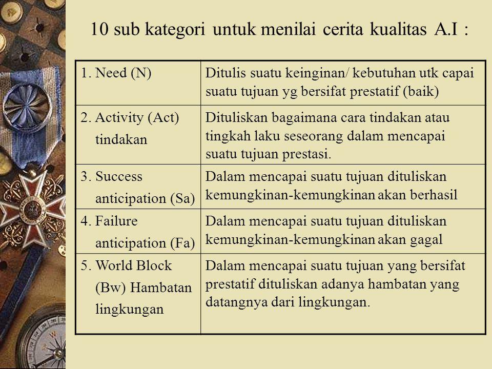 10 sub kategori untuk menilai cerita kualitas A.I :