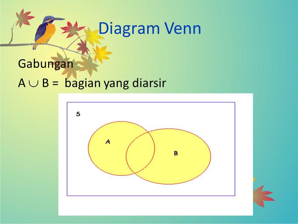 Diagram Venn Gabungan A  B = bagian yang diarsir