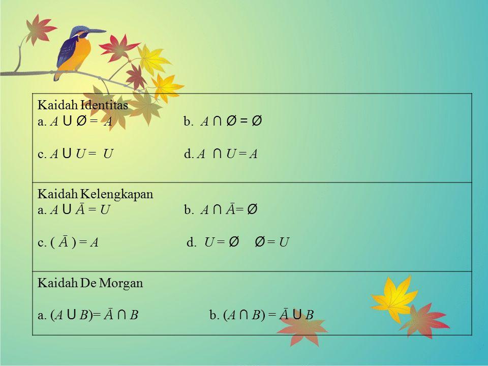 Kaidah Identitas a. A U Ø = A b. A ∩ Ø = Ø. c. A U U = U d. A ∩ U = A.