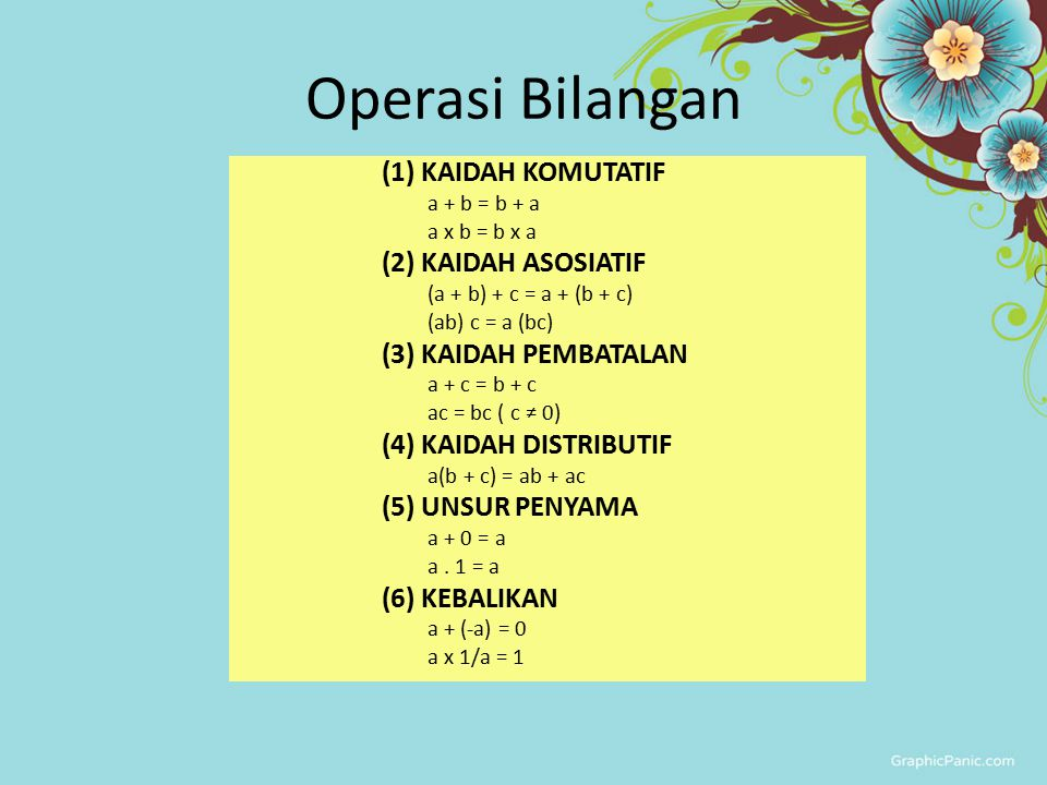 Operasi Bilangan (1) KAIDAH KOMUTATIF (2) KAIDAH ASOSIATIF