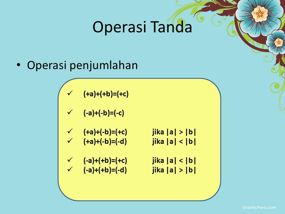 Operasi Tanda Operasi penjumlahan (+a)+(+b)=(+c) (-a)+(-b)=(-c)