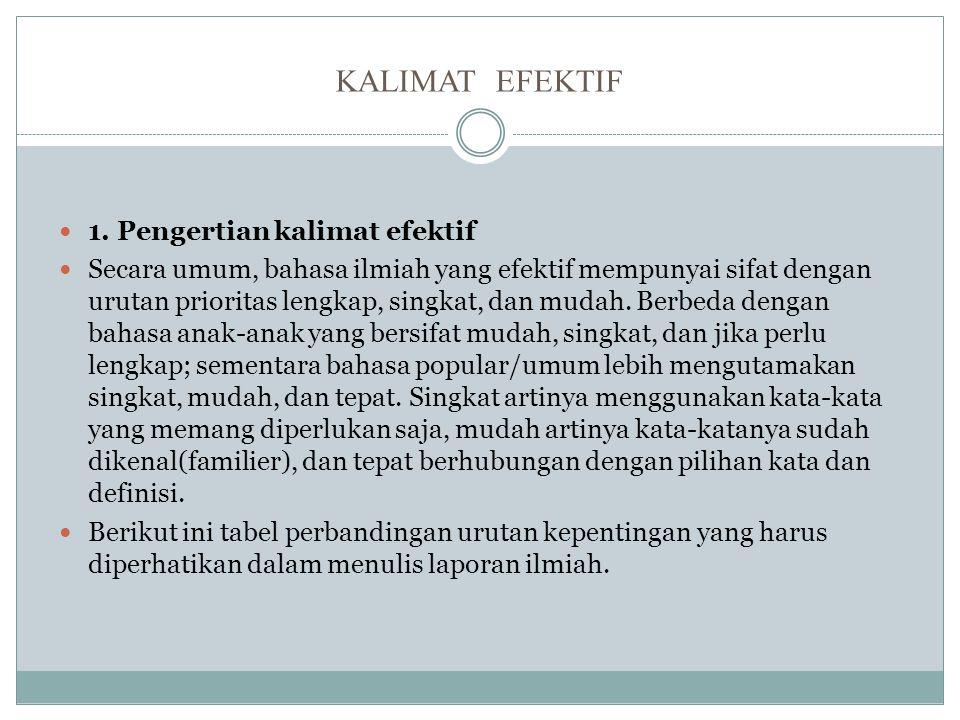 KALIMAT EFEKTIF 1. Pengertian kalimat efektif