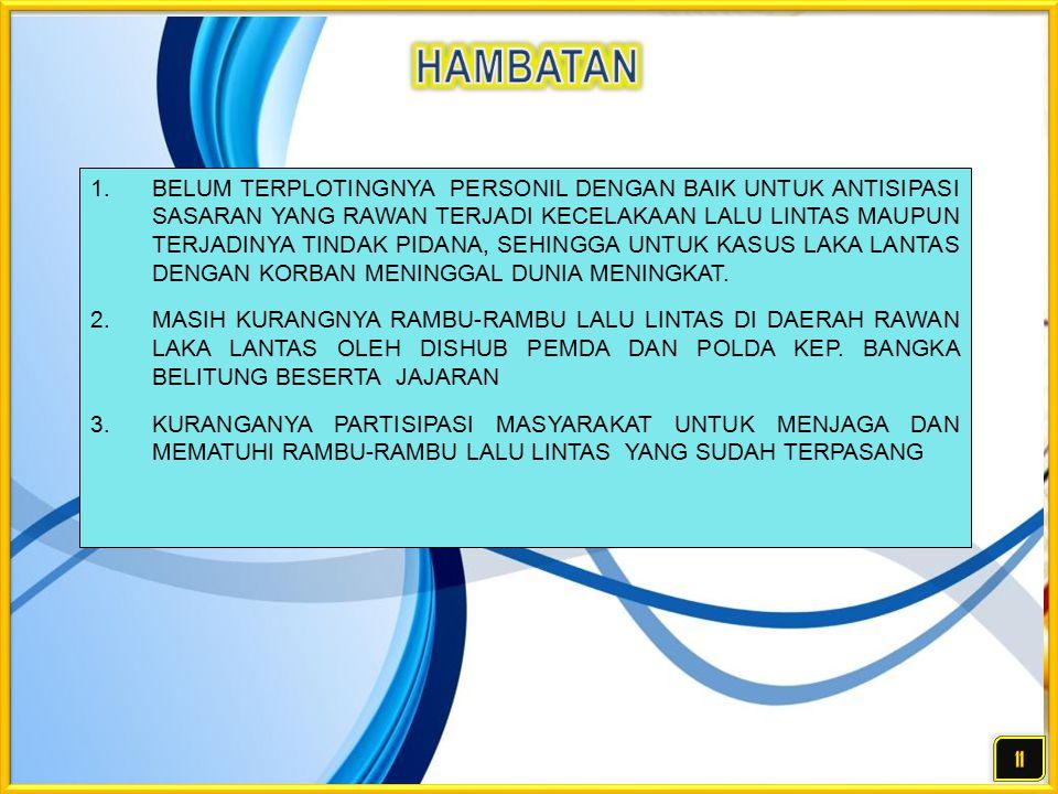 HAMBATAN