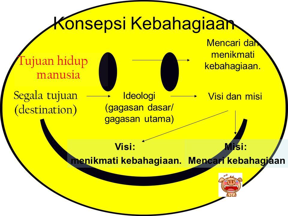 menikmati kebahagiaan.